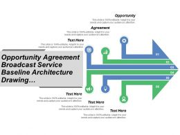Opportunity Agreement Broadcast Service Baseline Architecture Drawing Diagrams