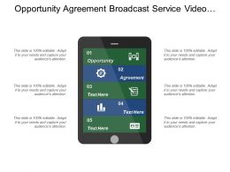 Opportunity Agreement Broadcast Service Video Conferencing Service Target Architecture