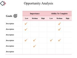 Opportunity Analysis Powerpoint Templates