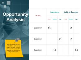 Opportunity Analysis Ppt Slide Design