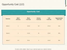 Opportunity Cost Devices Ppt Powerpoint Presentation Layouts Brochure