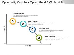 Opportunity Cost Four Option Good A Vs Good B