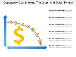Opportunity Cost Showing The Graph And Dollar Symbol