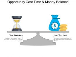 Opportunity Cost Time And Money Balance