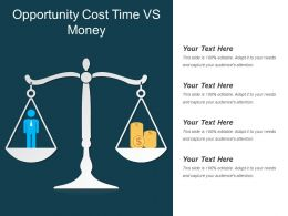 Opportunity Cost Time Vs Money