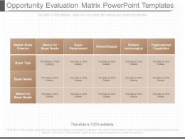 Opportunity Evaluation Matrix Powerpoint Templates