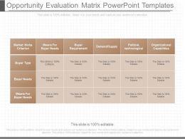 Opportunity Evaluation Matrix Powerpoint Templates