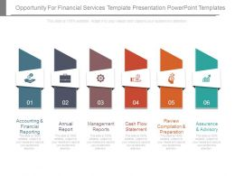 Opportunity For Financial Services Template Presentation Powerpoint Templates