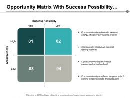 Opportunity Matrix With Success Possibility And Attractiveness