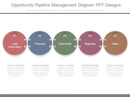 Opportunity Pipeline Management Diagram Ppt Designs