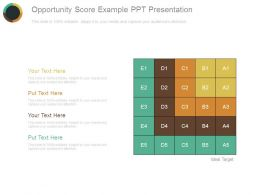 Opportunity Score Example Ppt Presentation