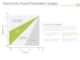 Opportunity Score Presentation Images