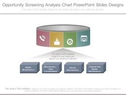Opportunity Screening Analysis Chart Powerpoint Slides Designs