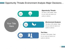Opportunity Threats Environment Analysis Major Decisions Long Team