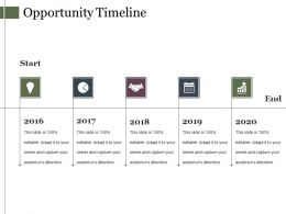 Opportunity Timeline Powerpoint Slides Design