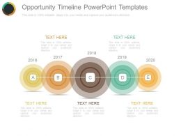Opportunity Timeline Powerpoint Templates