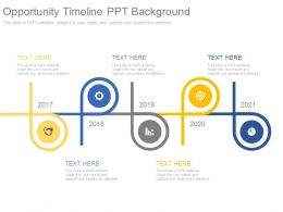 Opportunity Timeline Ppt Background