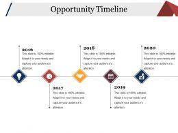 Opportunity Timeline Ppt Model