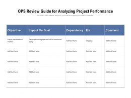 OPS Review Guide For Analyzing Project Performance