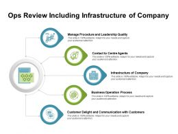 Ops Review Including Infrastructure Of Company
