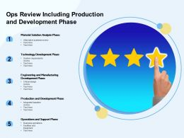 Ops Review Including Production And Development Phase
