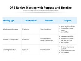 OPS Review Meeting With Purpose And Timeline