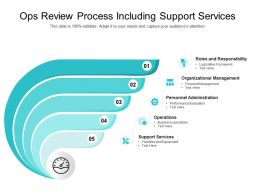Ops Review Process Including Support Services