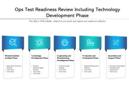 Ops Test Readiness Review Including Technology Development Phase