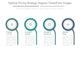 Optimal Pricing Strategy Diagram Powerpoint Images