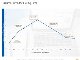 Optimal Time For Exiting Firm Ppt Powerpoint Presentation Summary Graphics Tutorials