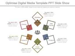 Optimise Digital Media Template Ppt Slide Show