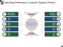 Optimising Performance Customer Segment Product Design Technology Exchange