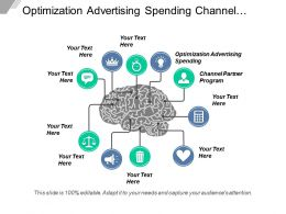 Optimization Advertising Spending Channel Partner Program Marketing Advertising Cpb