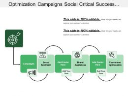 Optimization Campaigns Social Critical Success Factors With Icons