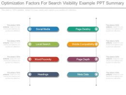 Optimization Factors For Search Visibility Example Ppt Summary