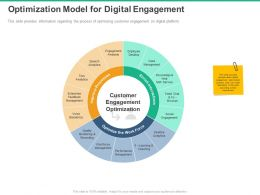 Optimization Model For Digital Engagement Analysis Ppt Powerpoint Presentation