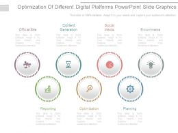 Optimization Of Different Digital Platforms Powerpoint Slide Graphics