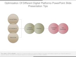 Optimization Of Different Digital Platforms Powerpoint Slide Presentation Tips