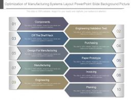 Optimization Of Manufacturing Systems Layout Powerpoint Slide Background Picture
