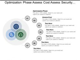 Optimization Phase Assess Cost Assess Security Build Pilot