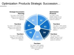 Optimization Products Strategic Succession Planning B2b Marketing Vendor Performance Cpb