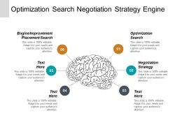 Optimization Search Negotiation Strategy Engine Improvement Placement Search Cpb