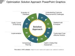 Optimization Solution Approach Powerpoint Graphics