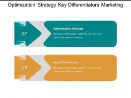 Optimization Strategy Key Differentiators Marketing Strategy Smart Vulnerability Management Cpb