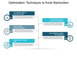 Optimization Techniques To Avoid Backorders
