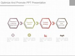 Optimize And Promote Ppt Presentation