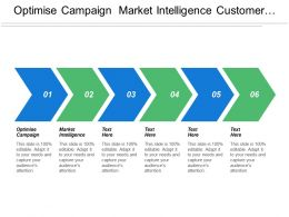 Optimize Campaign Market Intelligence Customer Engagement Business Intelligence
