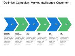 optimize_campaign_market_intelligence_customer_engagement_business_intelligence_Slide01