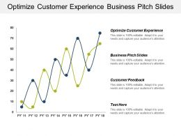 Optimize Customer Experience Business Pitch Slides Customer Feedback Cpb