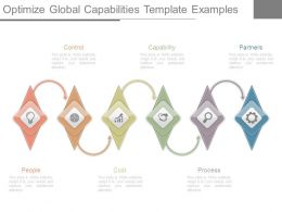 Optimize Global Capabilities Template Examples